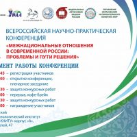 Всероссийская научно-практическая конференция «Межнациональные отношения в современной России: проблемы и пути решения»
