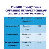 График проведения собраний Первокурсников( Заочная форма обучения )